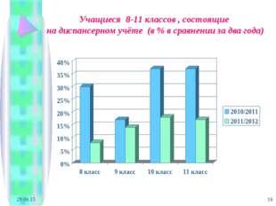 * * Учащиеся 8-11 классов , состоящие на диспансерном учёте (в % в сравнении