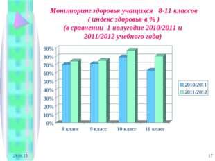 * * Мониторинг здоровья учащихся 8-11 классов ( индекс здоровья в % ) (в срав
