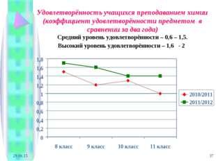 * * Удовлетворённость учащихся преподаванием химии (коэффициент удовлетворённ