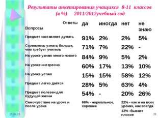 * * Результаты анкетирования учащихся 8-11 классов (в %) 2011/2012учебный год