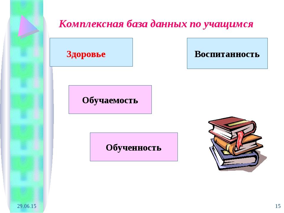 * * Комплексная база данных по учащимся Обучаемость Обученность Воспитанность...