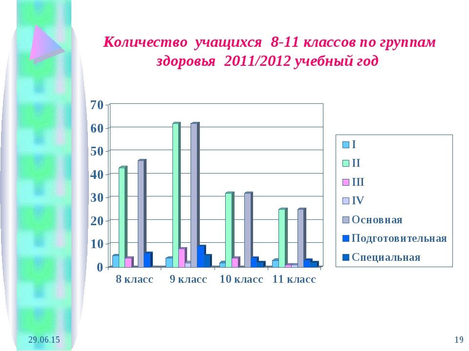 * * Количество учащихся 8-11 классов по группам здоровья 2011/2012 учебный год