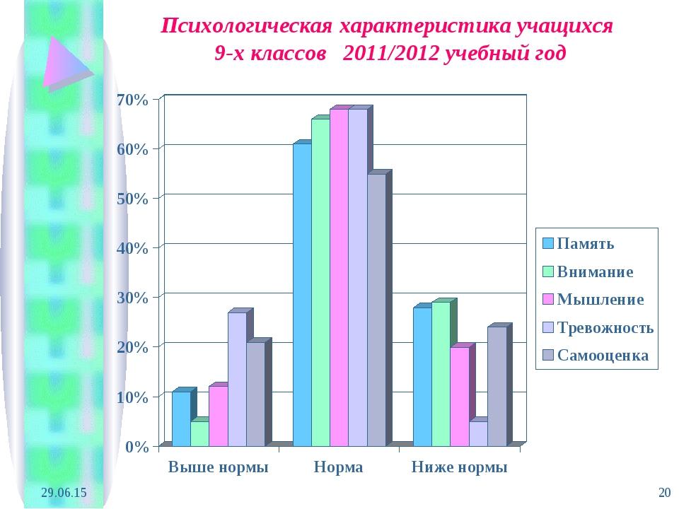 * * Психологическая характеристика учащихся 9-х классов 2011/2012 учебный год