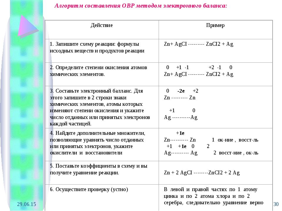 8 7 5 3 рассчитайте степень окисления хлора в хлорной кислоте hclo4
