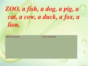 ZOO, a fish, a dog, a pig, a cat, a cow, a duck, a fox, a lion. Wild animals