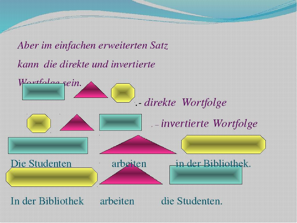 Aber im einfachen erweiterten Satz kann die direkte und invertierte Wortfolg...