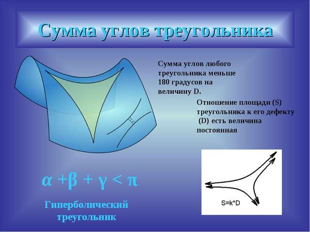 Сумма углов треугольника Сумма углов любого треугольника меньше 180 градусов...