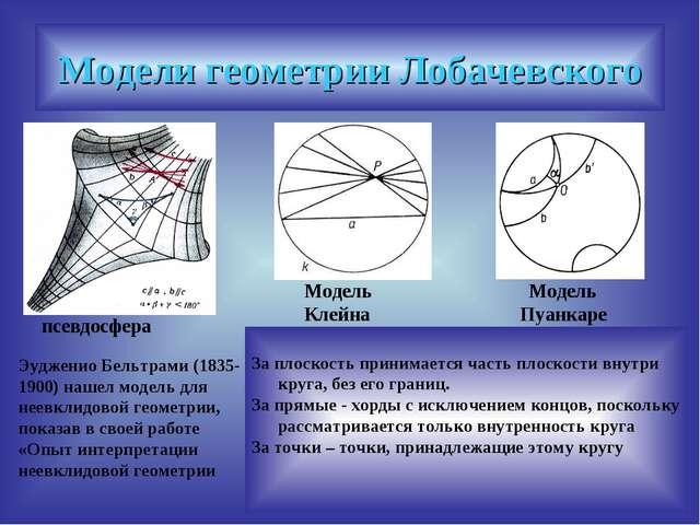 Модели геометрии Лобачевского Эудженио Бельтрами (1835-1900) нашел модель для...