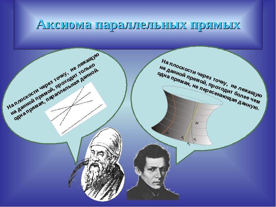 Аксиома параллельных прямых На плоскости через точку, не лежащую на данной п...