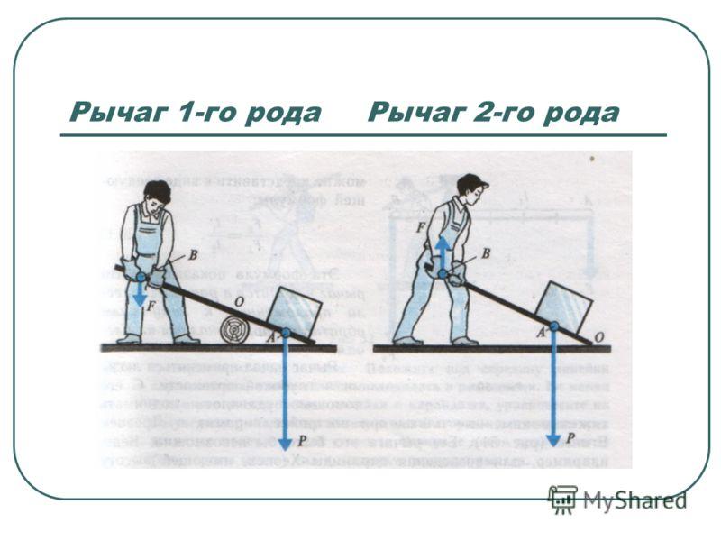 http://images.myshared.ru/123902/slide_3.jpg