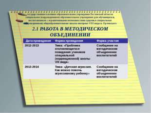 государственное казенное образовательное учреждение Ростовской области специа