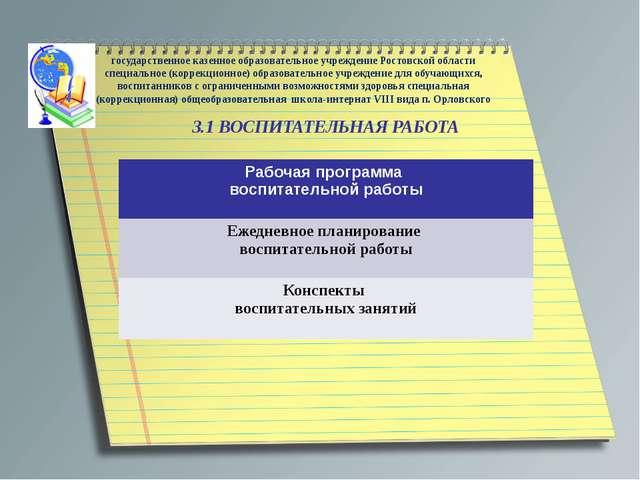 государственное казенное образовательное учреждение Ростовской области специа...