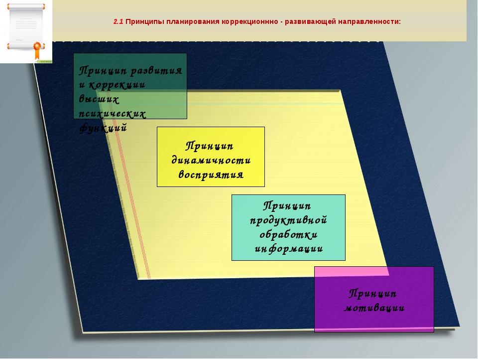 2.1 Принципы планирования коррекционнно - развивающей направленности: Принцип...