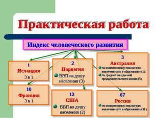 10 Франция 3 в 1 12 США ВВП на душу населения (2) 67 Россия по комплексному п
