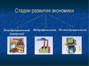 Стадии развития экономики Доиндустриальная (аграрная) Индустриальная Постинду