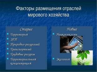 Факторы размещения отраслей мирового хозяйства Старые Территория ЭГП Природно