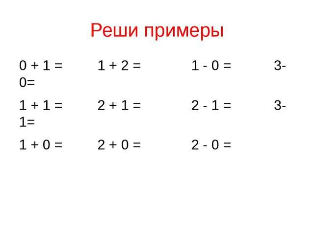 Реши примеры 0 + 1 = 1 + 2 = 1 - 0 = 3-0= 1 + 1 = 2 + 1 = 2 - 1 = 3-1= 1 + 0...