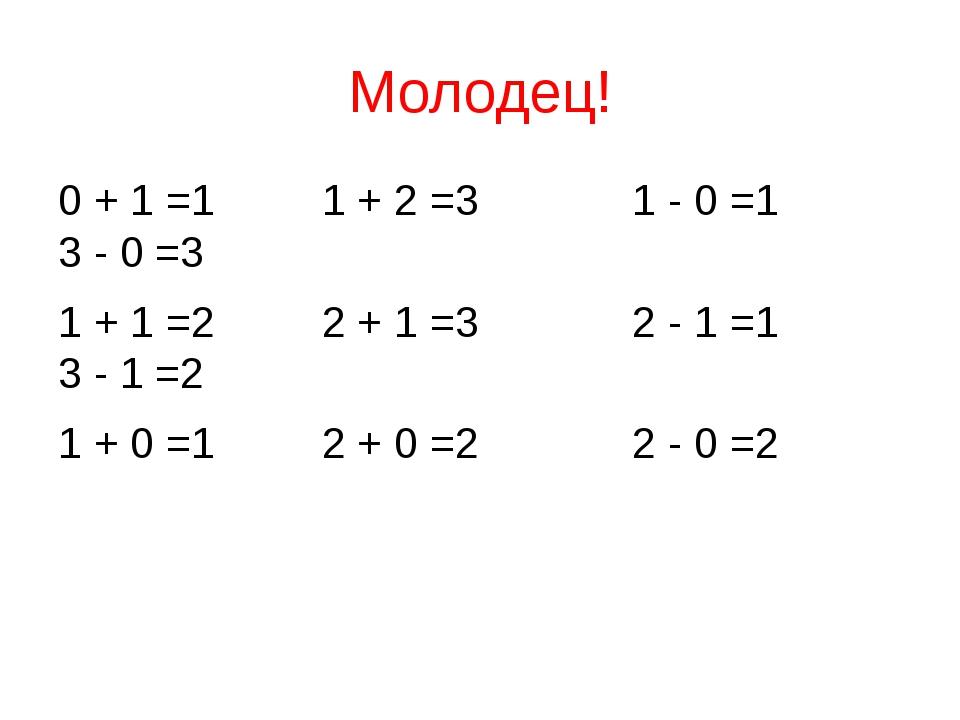 Молодец! 0 + 1 =1 1 + 2 =3 1 - 0 =1 3 - 0 =3 1 + 1 =2 2 + 1 =3 2 - 1 =1 3 - 1...