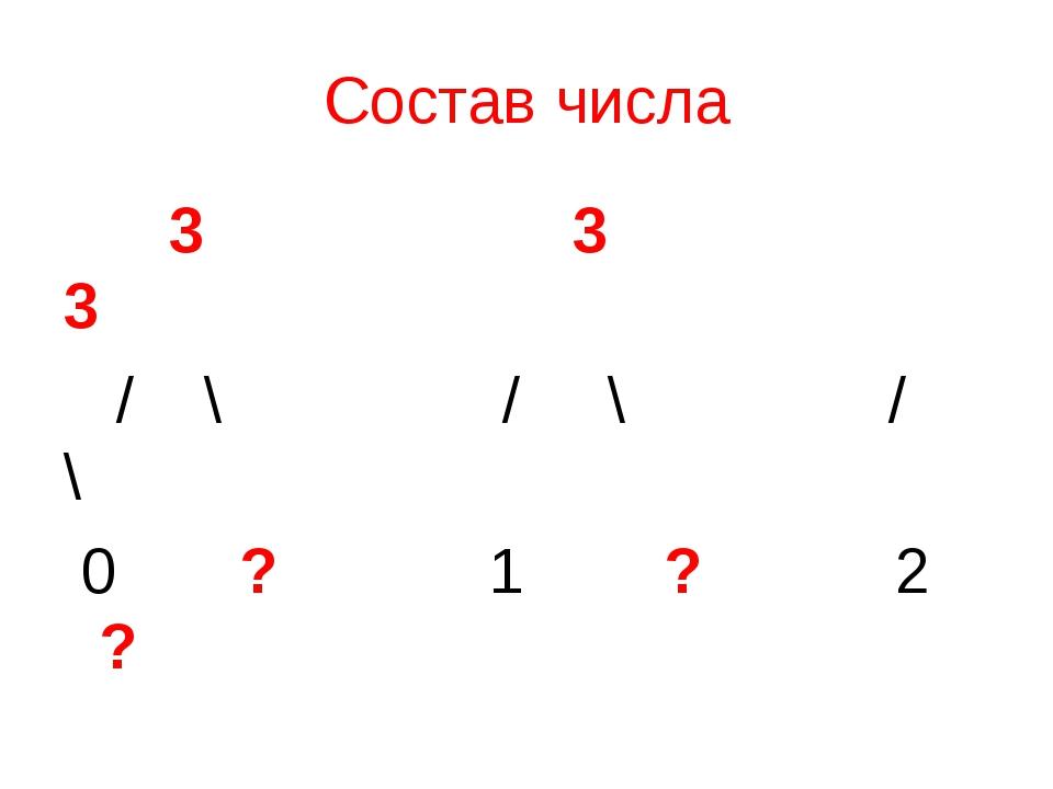 Состав числа 3 3 3 / \ / \ / \ 0 ? 1 ? 2 ?
