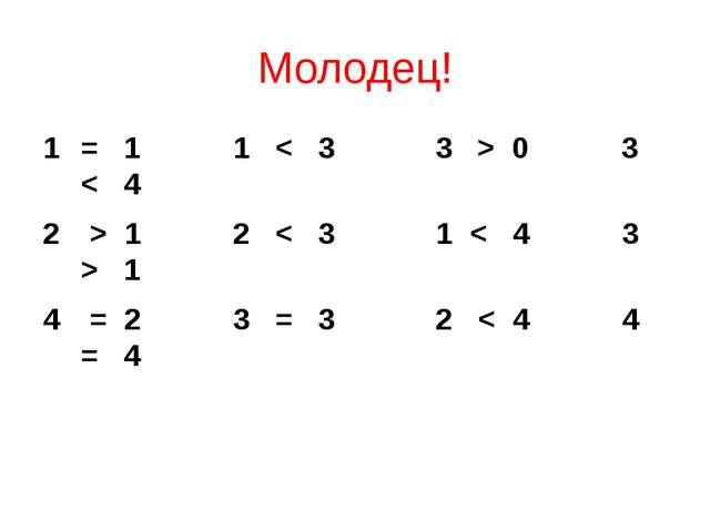 Молодец! = 1 1 < 3 3 > 0 3 < 4 > 1 2 < 3 1 < 4 3 > 1 = 2 3 = 3 2 < 4 4 = 4