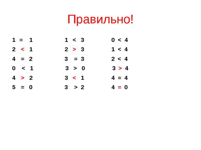 Правильно! = 1 1 < 3 0 < 4 < 1 2 > 3 1 < 4 = 2 3 = 3 2 < 4 0 < 1 3 > 0 3 > 4...