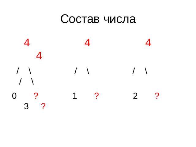 Состав числа 4 4 4 4 / \ / \ / \ / \ 0 ? 1 ? 2 ? 3 ?