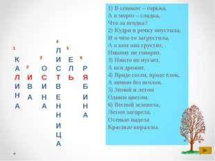 1) В сенокос – горька, А в мороз – сладка, Что за ягодка? 2) Кудри в речку оп