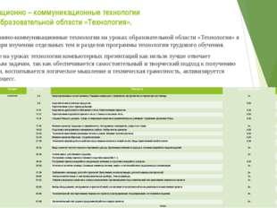 1. Информационно – коммуникационные технологии на уроках образовательной обла