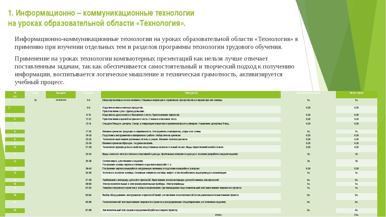 1. Информационно – коммуникационные технологии на уроках образовательной обла...