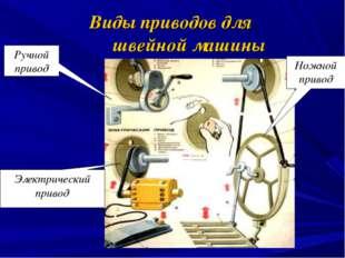 Виды приводов для швейной машины Ручной привод Ножной привод Электрический пр