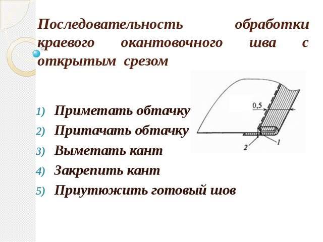 Последовательность обработки краевого окантовочного шва с открытым срезом При...