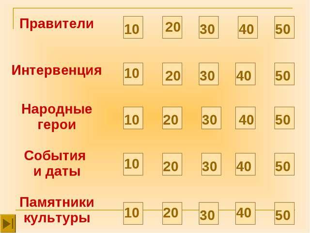 10 10 10 10 10 20 20 20 20 20 30 30 30 30 30 40 50 40 40 40 40 50 50 50 50 Пр...