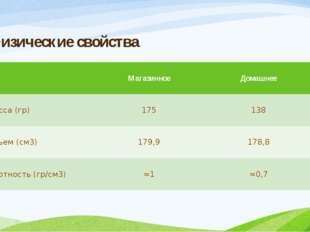 Физические свойства Магазинное Домашнее Масса (гр) 175 138 Обьем (см3) 179,9