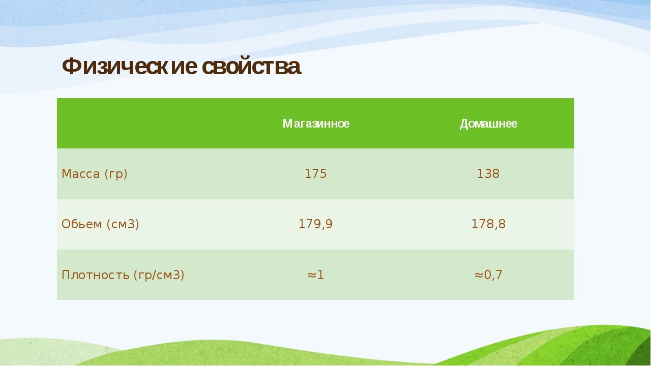 Физические свойства Магазинное Домашнее Масса (гр) 175 138 Обьем (см3) 179,9...