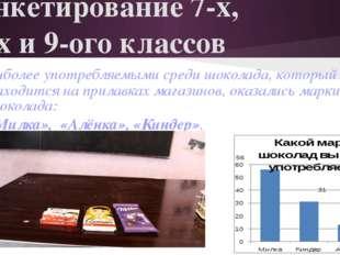 Анкетирование 7-х, 8-х и 9-ого классов Наиболее употребляемыми среди шоколада