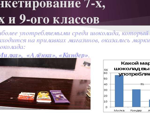 Анкетирование 7-х, 8-х и 9-ого классов Наиболее употребляемыми среди шоколада...