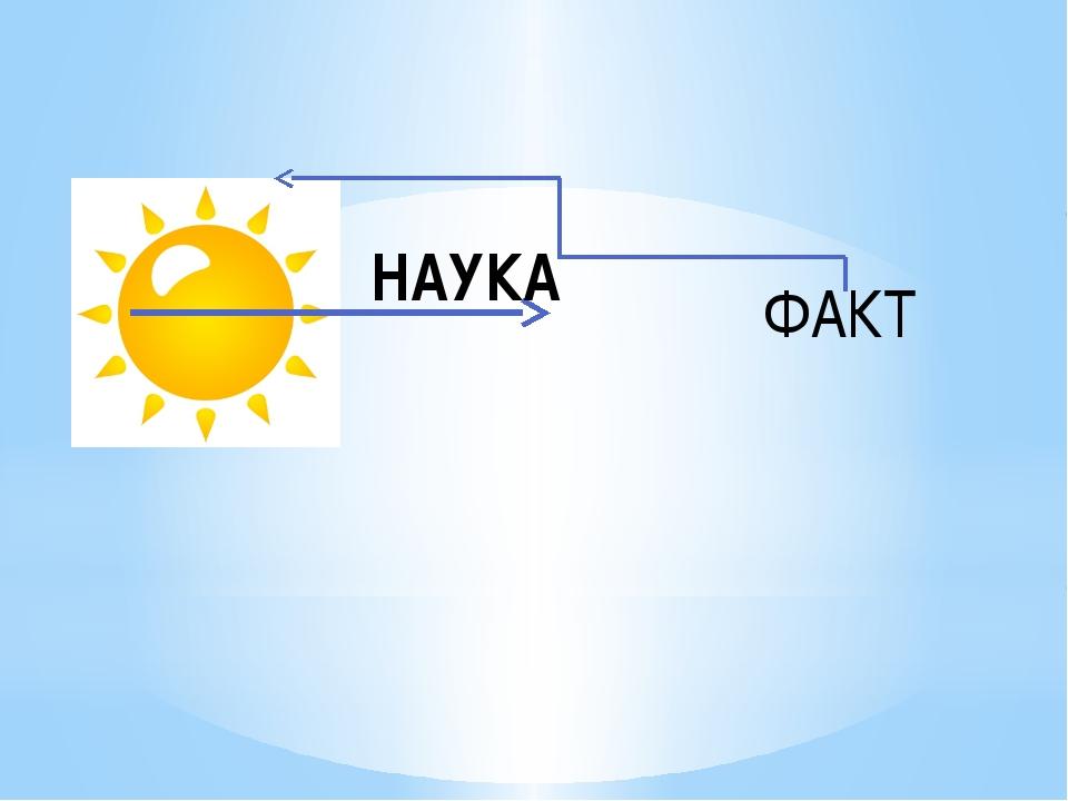 ФАКТ НАУКА