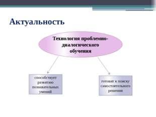 Актуальность Технология проблемно-диалогического обучения способствует развит