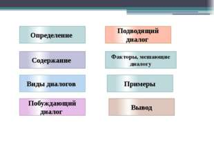 Пример побуждающего диалога далее Постановка проблемы Учитель Ученики задание