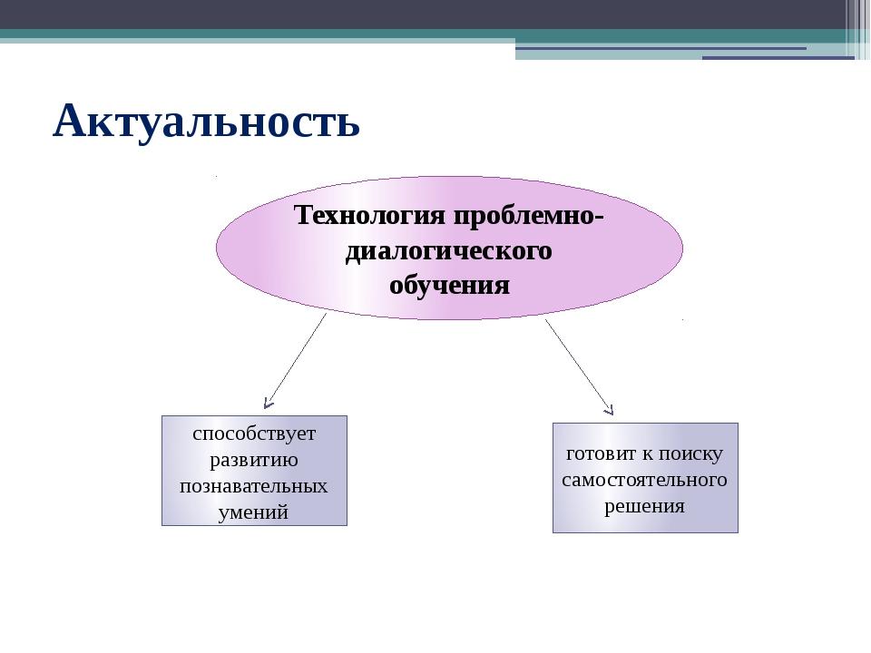 Актуальность Технология проблемно-диалогического обучения способствует развит...
