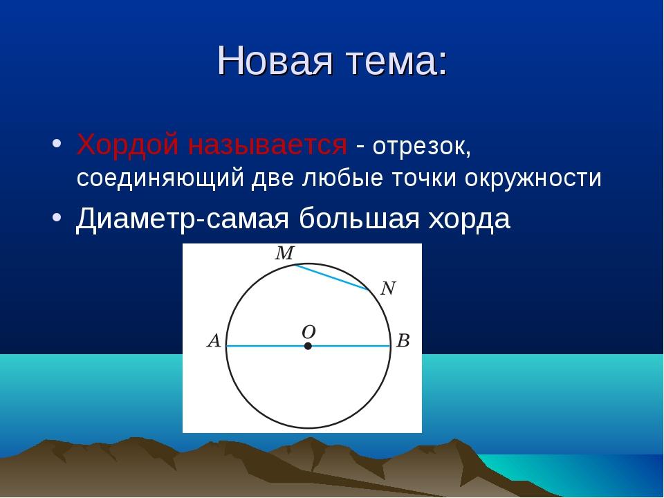 Новая тема: Хордой называется - отрезок, соединяющий две любые точки окружнос...