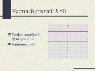 Частный случай: k =0 График линейной функции y = b Например, у=3