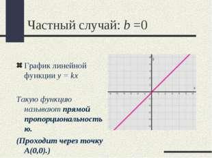 Частный случай: b =0 График линейной функции y = kx Такую функцию называют пр