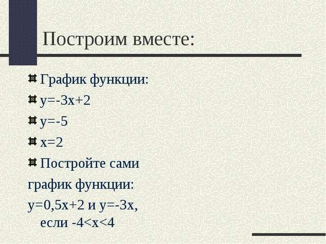Построим вместе: График функции: у=-3х+2 у=-5 х=2 Постройте сами график функц...