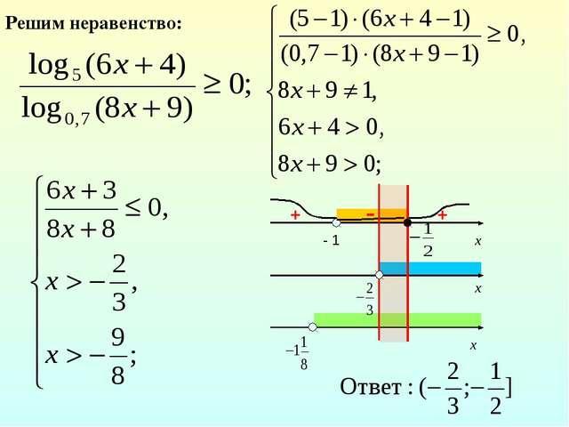 x - 1 - + + x x Решим неравенство: