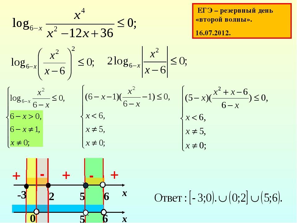 ЕГЭ – резервный день «второй волны». 16.07.2012. x + x 2 5 5 -3 + + 6 6 - - 0