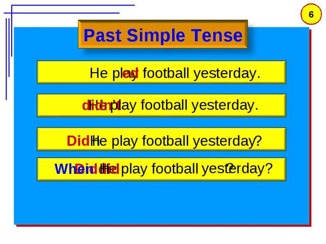 * He play ed football yesterday. He didn't play football yesterday. e play fo...