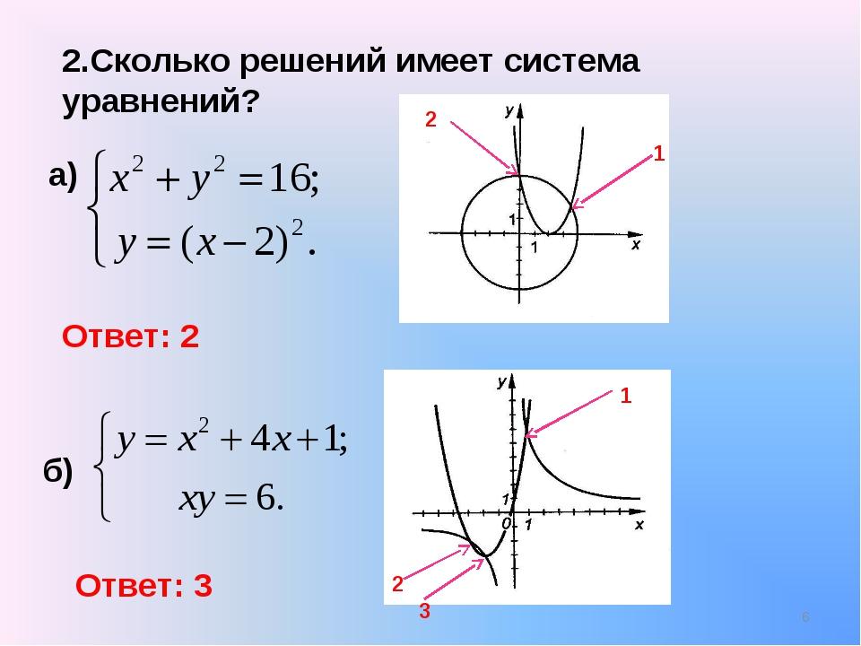 2.Сколько решений имеет система уравнений? а) б) Ответ: 2 Ответ: 3 1 2 1 2 3 *