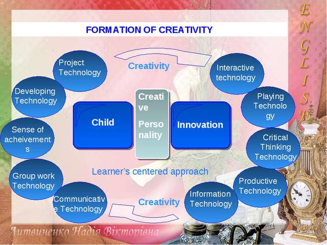 Creative Personality Creativity Creativity Interactive technology Playing Tec...
