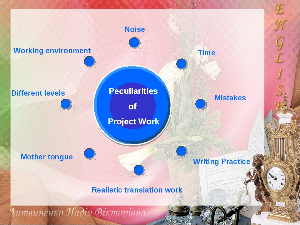 Peculiarities of Project Work Noise Time Mistakes Writing Practice Realistic...